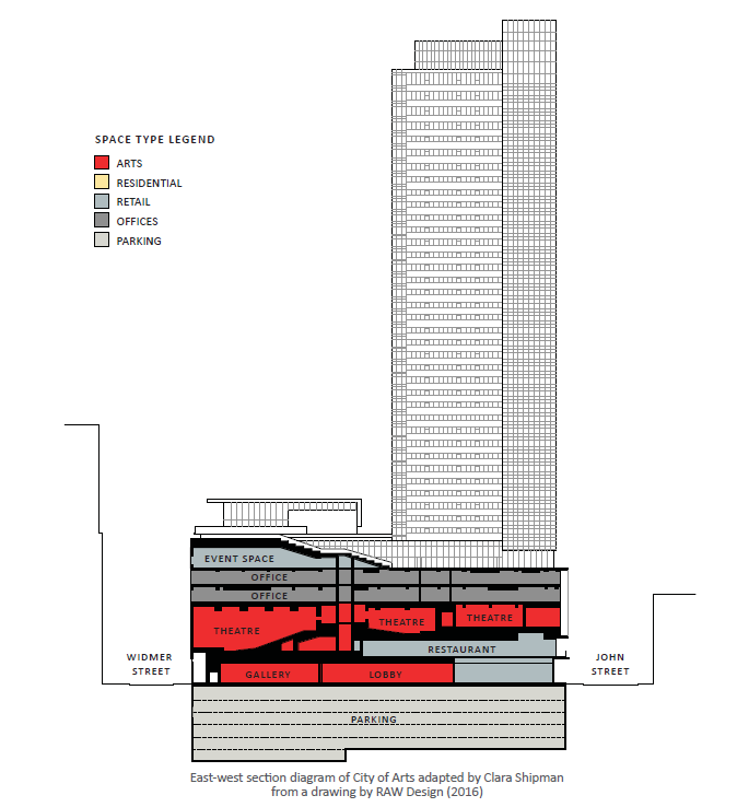 TIFF Bell Lightbox Festival Tower drawing