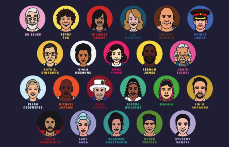 Avatars of famous personalities from past and present
